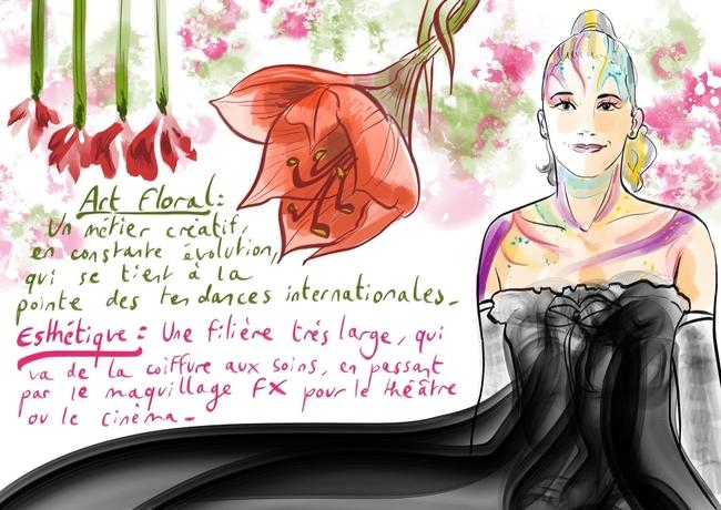 Art floral et esthétique by Anne Bernardi au MDM2020