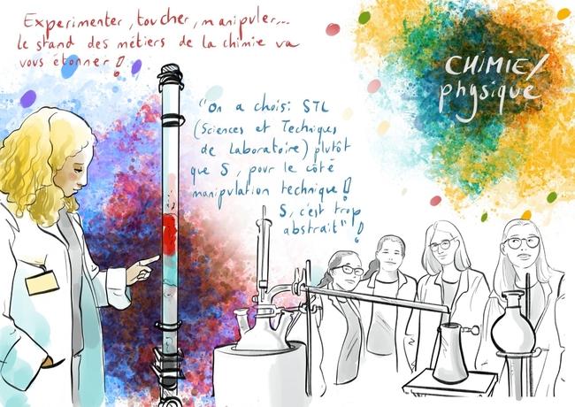 Chimie by Anne Bernardi au MDM2020