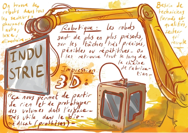 Industrie by Anne Bernardi au MDM2020