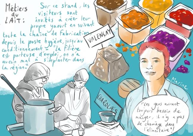 Métiers du lait by Anne Bernardi au MDM2020