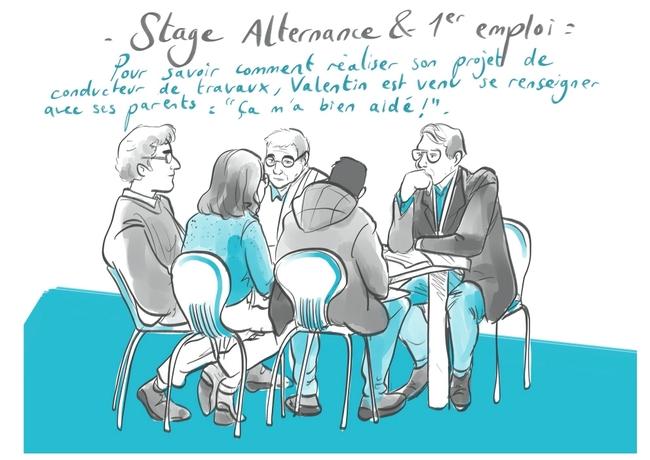 Stage, Alternance & 1er emploi by Anne Bernardi au MDM2020